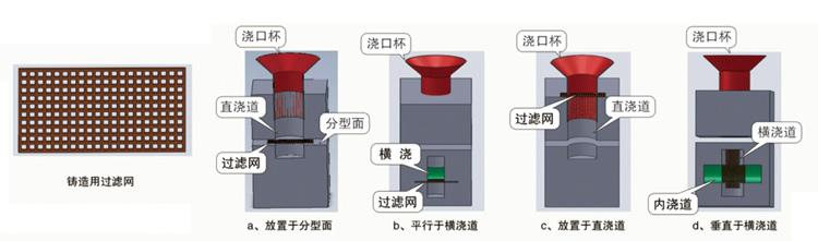 产品中心-铁网安放位置.jpg