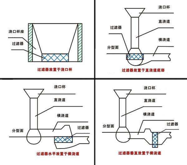 产品中心-碳化硅安放位置.jpg
