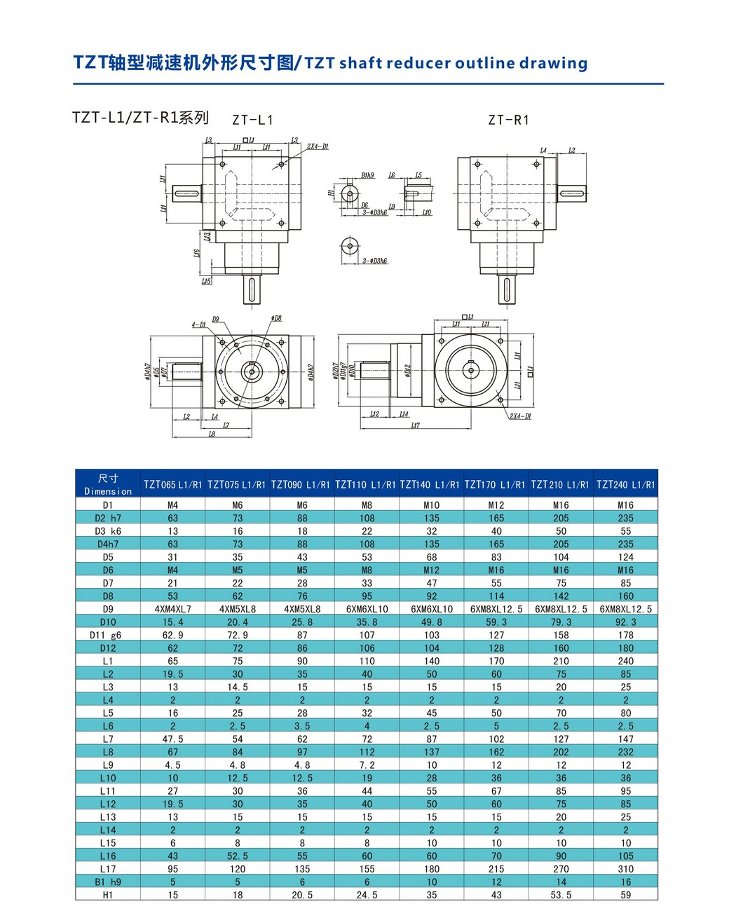 TZT-L1和R1轴型减速机外形尺寸.jpg
