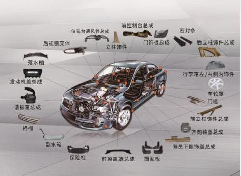 汽车高分子材料检测.jpg