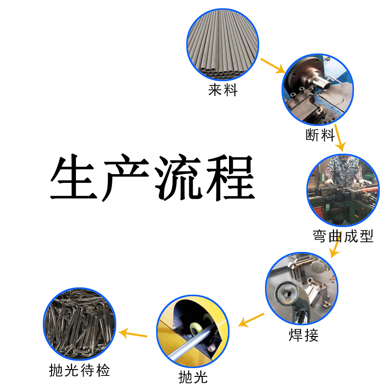 不锈钢扶手的生产流程