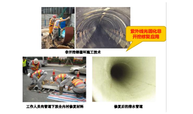 紫外光固化管道修复技术