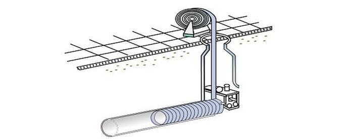 管道修复螺旋缠绕法