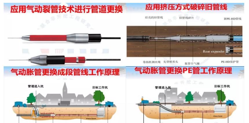 碎裂管法管道更新技术
