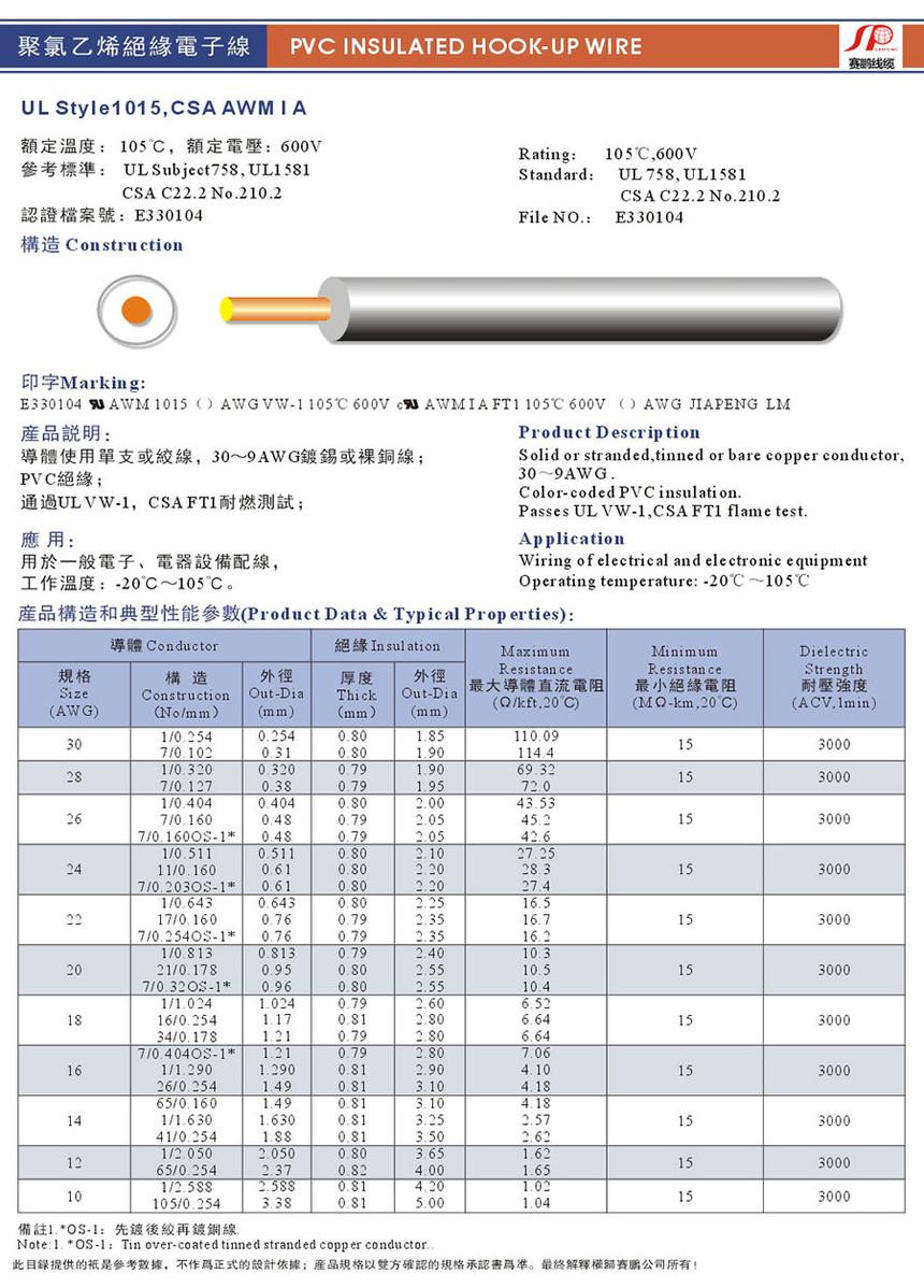 UL-Style--1015x.jpg