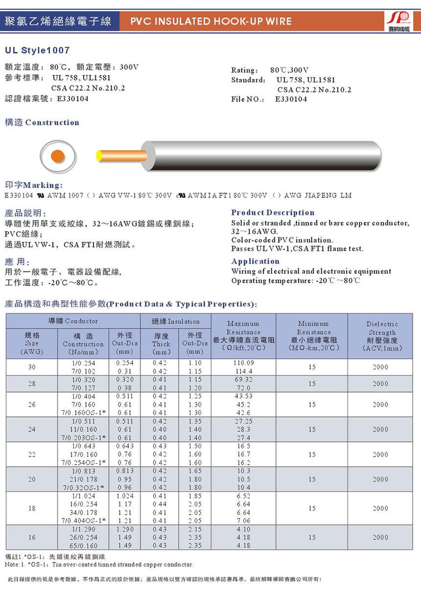 UL-Style-1007x.jpg