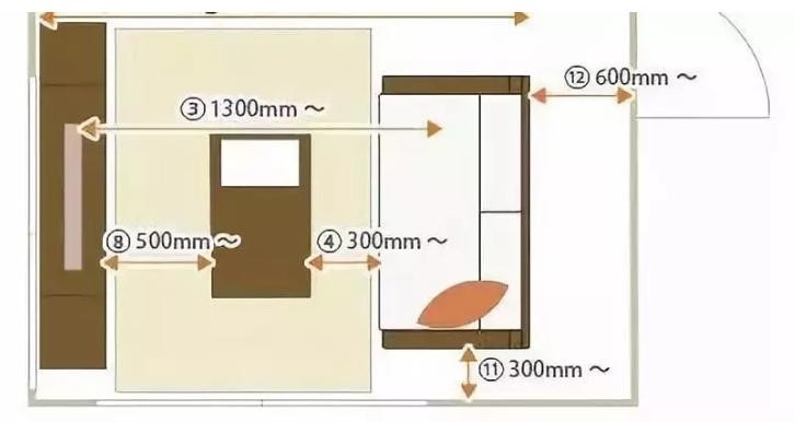 Part 1.客厅
