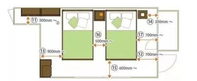 Part 3.卧室
