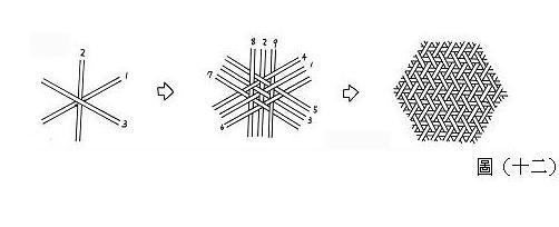 三角孔編法