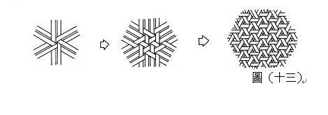 双重三角形编法