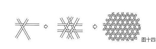 六角孔编法