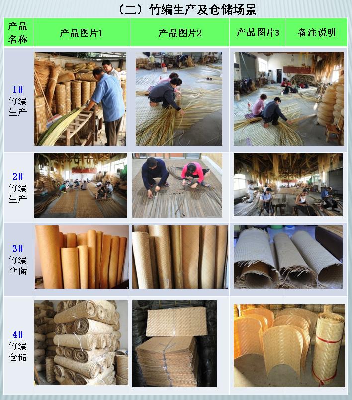 竹藤编织生产及仓储