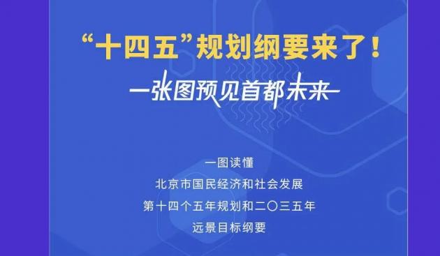 """预见未来!一图看懂北京""""十四五""""规划纲要"""