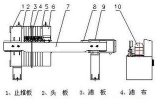 板框压滤机的铝板有哪些洗涤形式