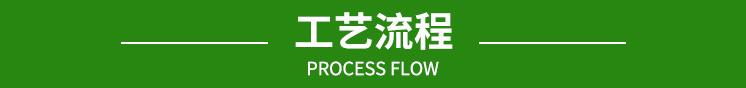 板框压滤机工作流程