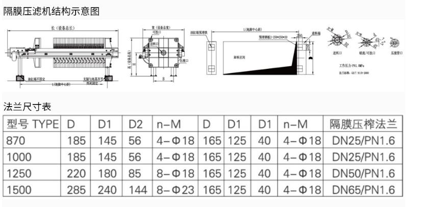 膈膜压滤机结构示意图
