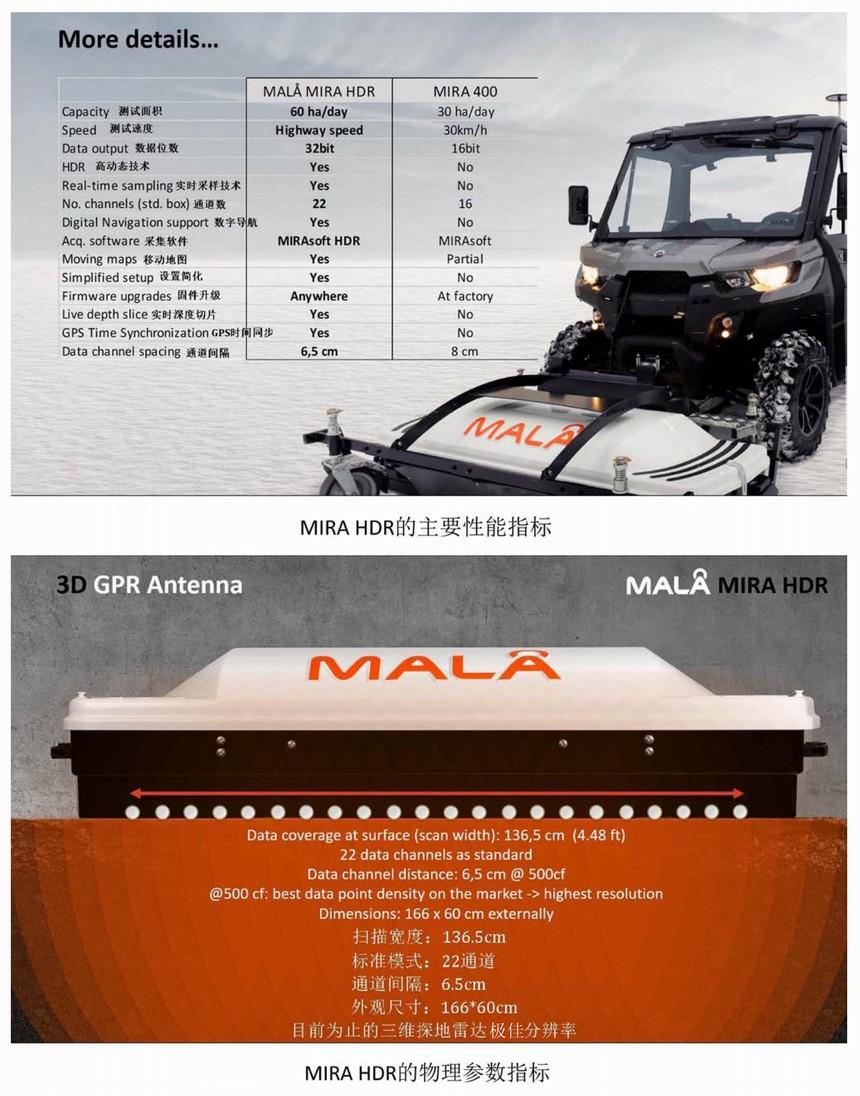 MALA MIRA HDR三维阵列探地雷达_页面_6.jpg