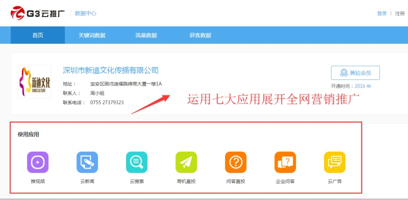 深圳市新迪文化传播有限公司G3云推广应用心得案例