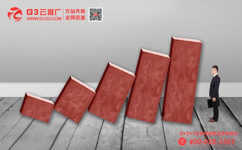 G3云推广:为什么说广告是品牌形象的长期投入?