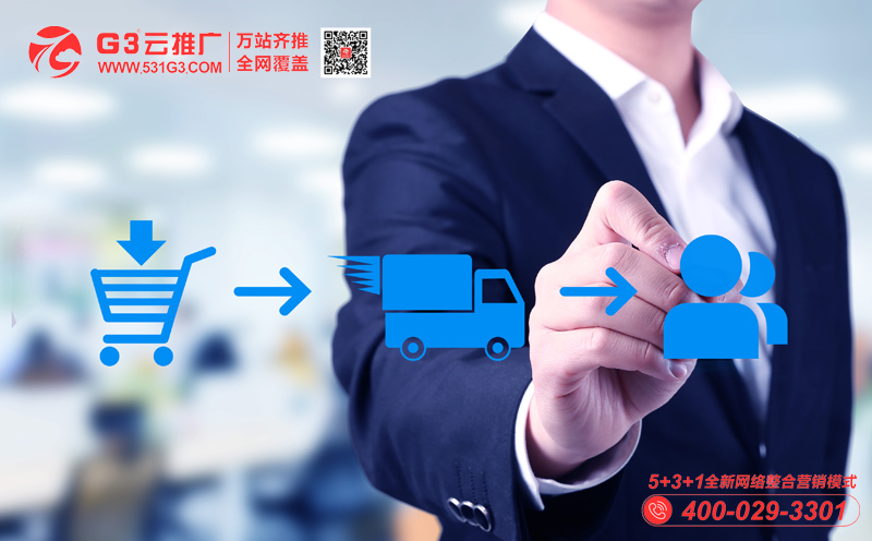 全网营销推广:G3云推广高转换营销服务平台,为您实现智能精准获客