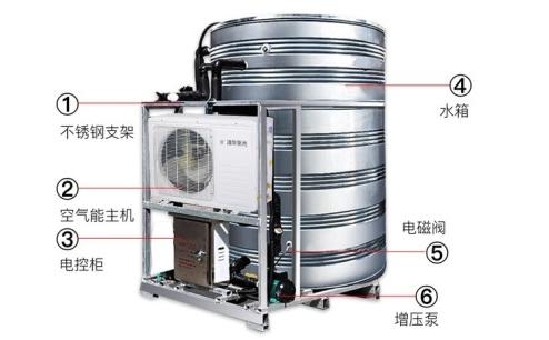 河南空气能热水器安装