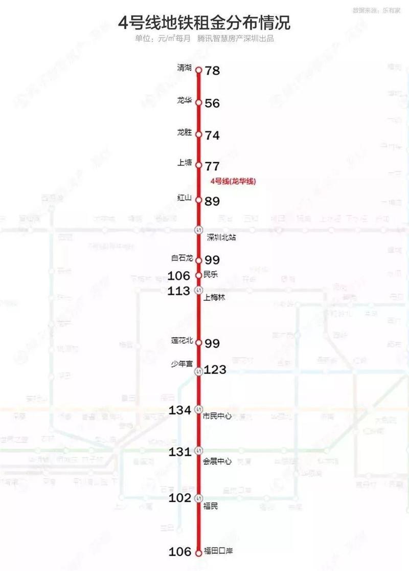 幸福新城旁边的4号地铁线.jpg