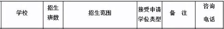 宝安中学(集团)第二外国语学校.jpeg