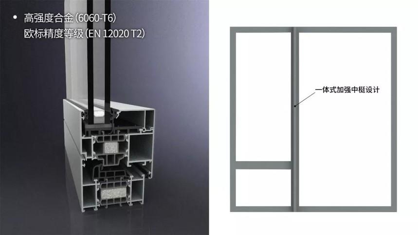 系统门窗优势