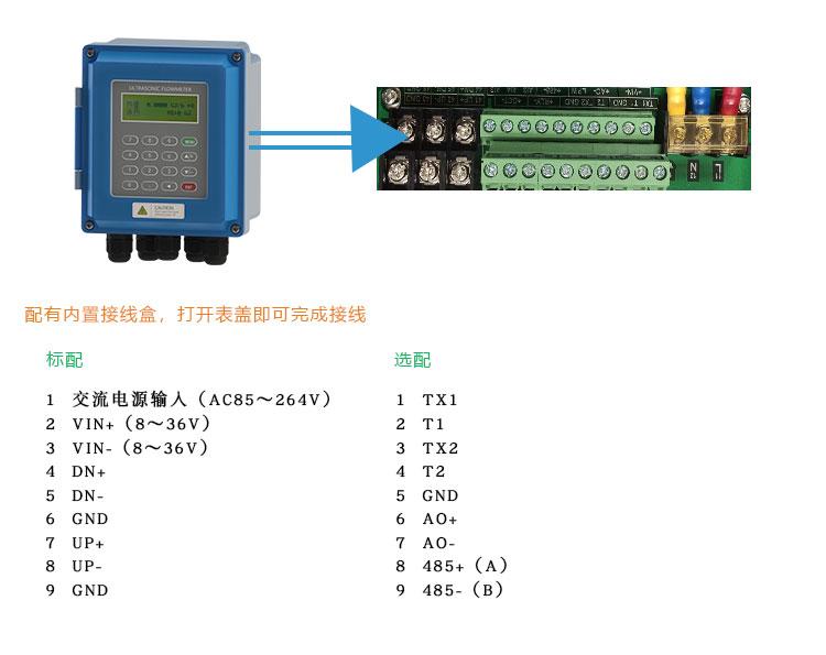 固定插入式超声波流量计TDS-100F5-B