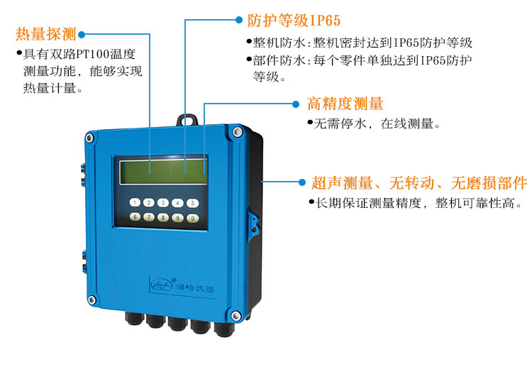 固定管段式超声波流量计TDS-100F5-A型