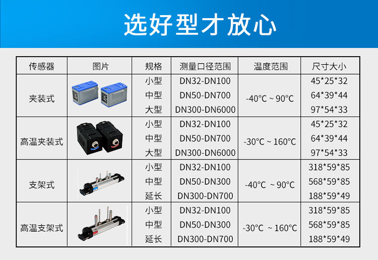 手持式超声波流量计TDS-100H-B