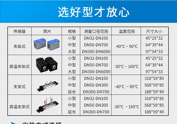 手持式超声波流量计TDS-100H-A