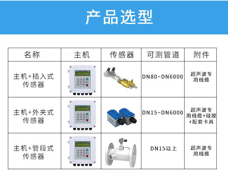 固定管段式超声波热量表生产厂