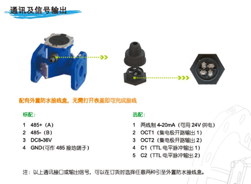 双声道超声波水表生产厂