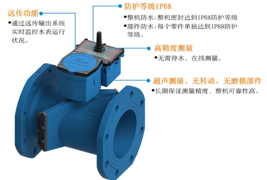 TDS-100远传一体双声道超声波流量计
