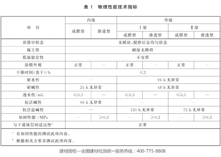 210-1_看图王.png