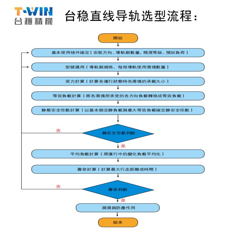 2 選型流程.jpg