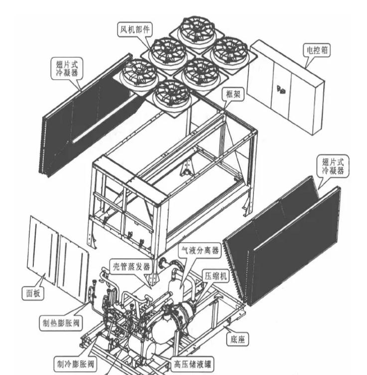 風冷式冷(熱)水中央空調室風冷機組