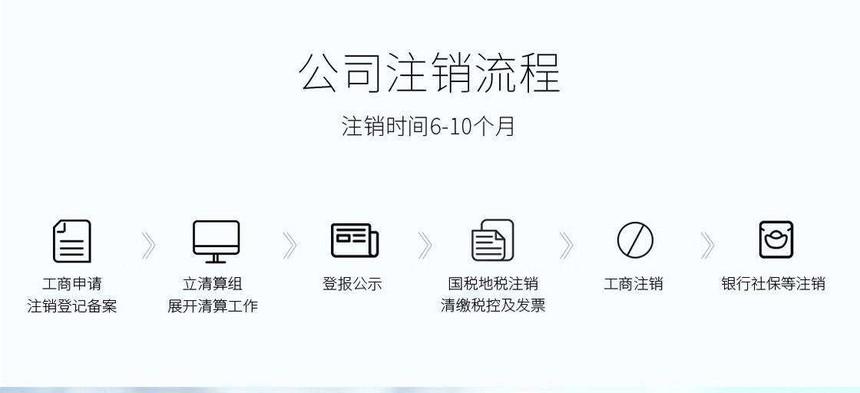 公司注销流程2.jpg