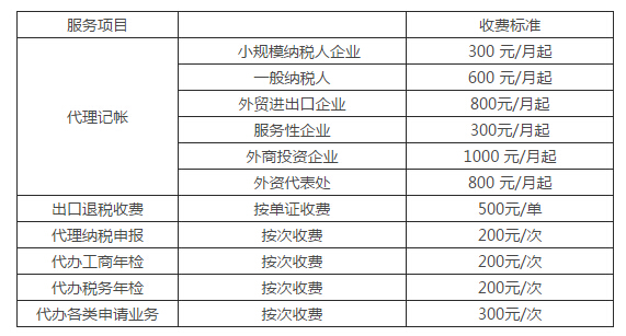 天津代理记账多少钱一个月.jpg
