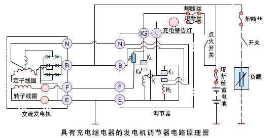 发电机接线图
