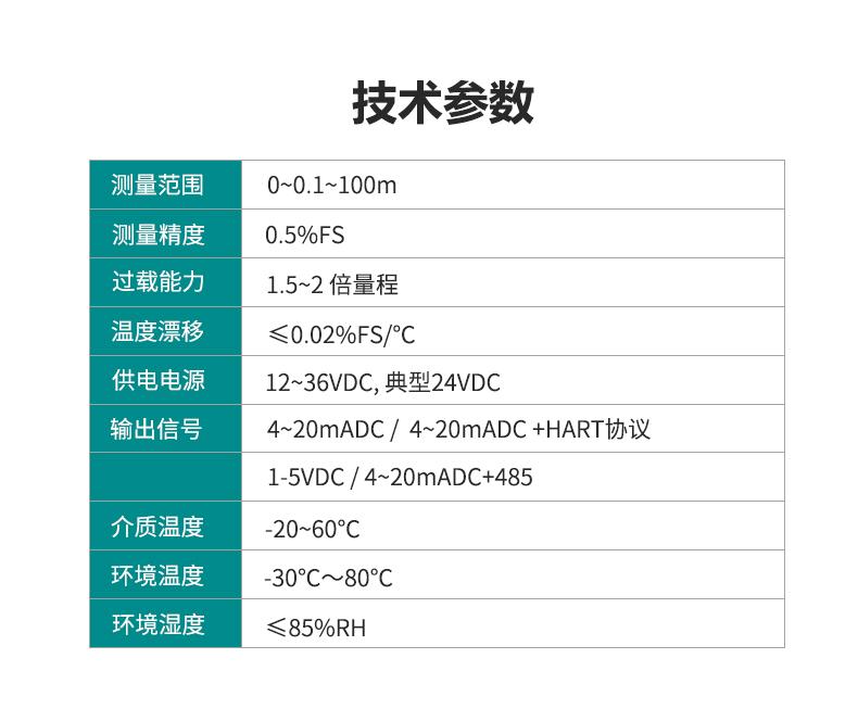 投入式液位变送器细节_03.jpg