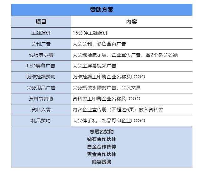 企业微信截图_16107011472737.png