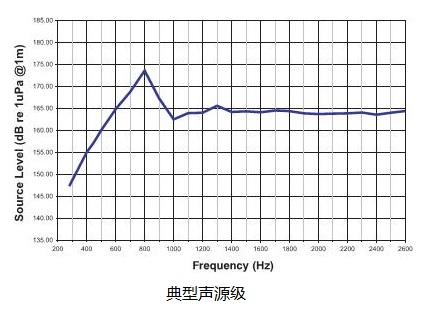 ERAS回声重复声源系统4-4.jpg