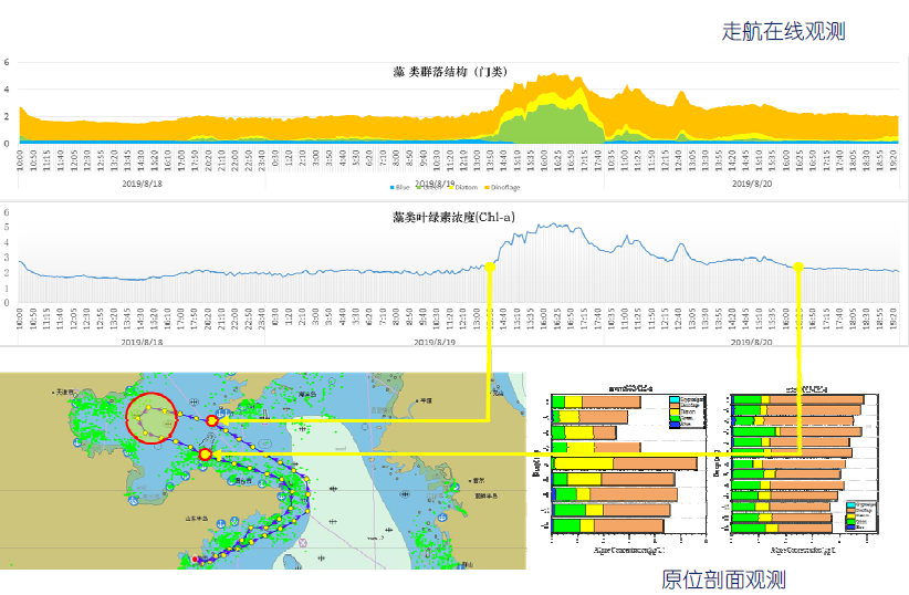 走航测量分析图.png