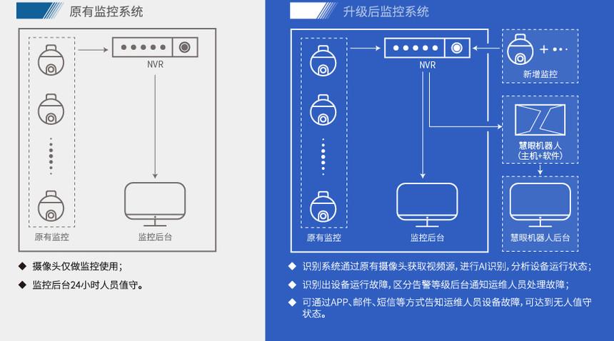 升级架构图_画板 1.jpg