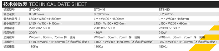 STD-46侧带驱动封箱机(参数).jpg