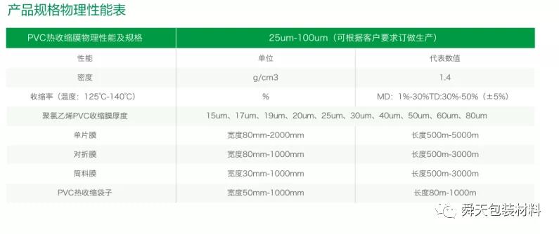 ST10-PVC热收缩膜参数10.png