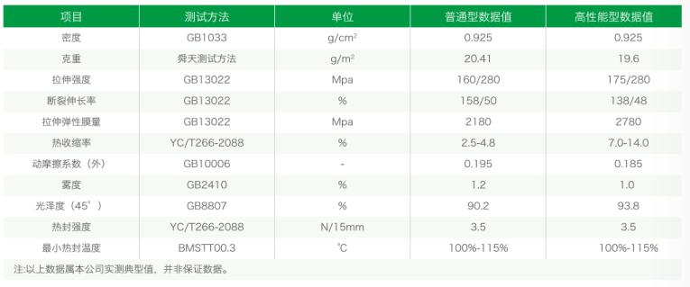 ST11-BOPP三维透明包装膜参数11.png