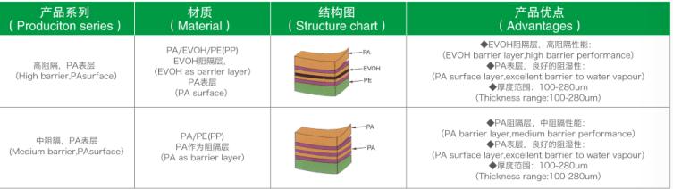 ST13-高阻隔拉伸膜图样13.png